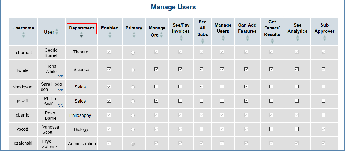 Image of the Manage Users page