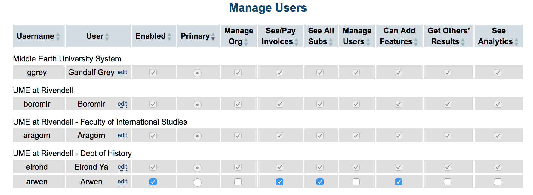 Image of parent organization's Settings -> Manage Users
